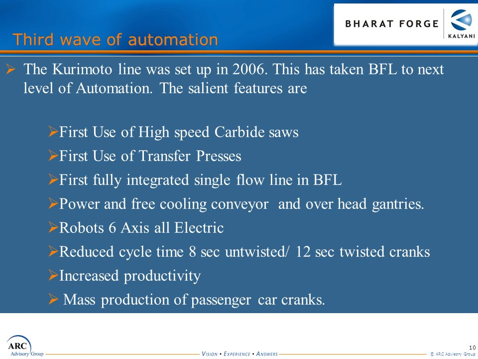Third wave of automation