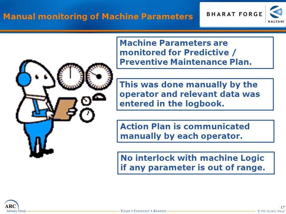 Manual monitoring of Machine Parameters