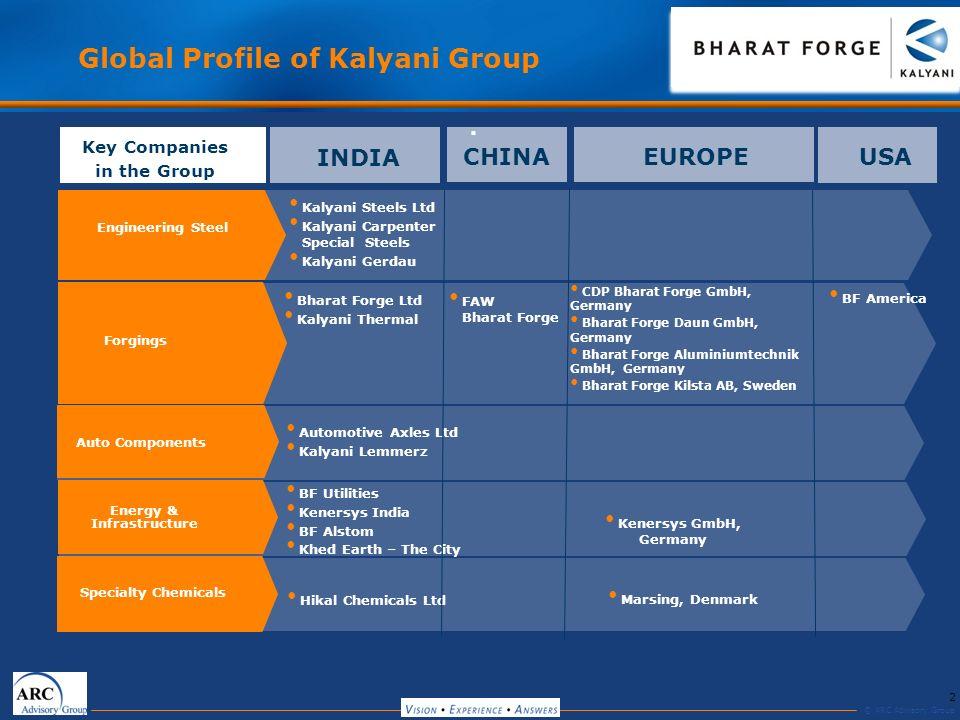 Global Profile of Kalyani Group Energy & Infrastructure