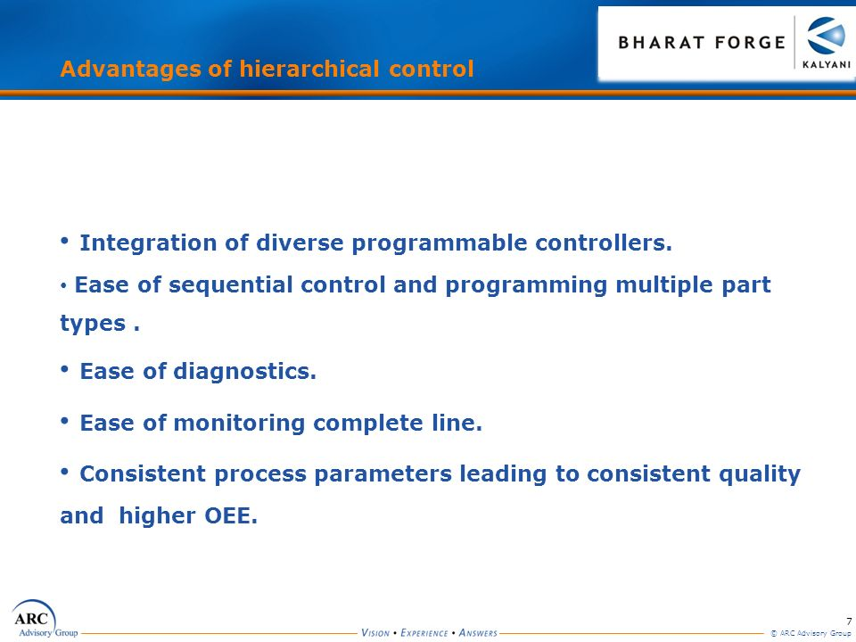Integration of diverse programmable controllers.
