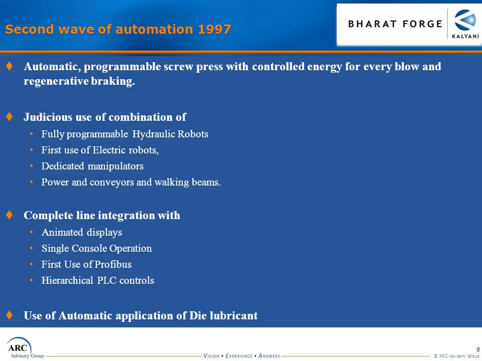 Second wave of automation 1997