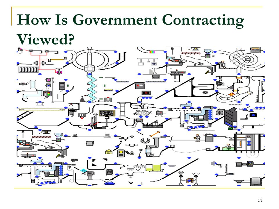 How Is Government Contracting Viewed