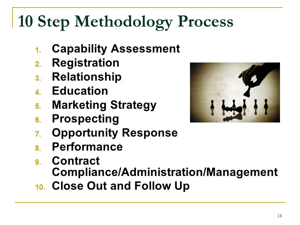 10 Step Methodology Process