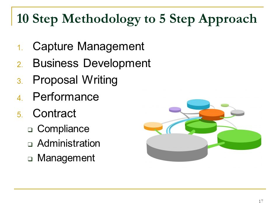 10 Step Methodology to 5 Step Approach