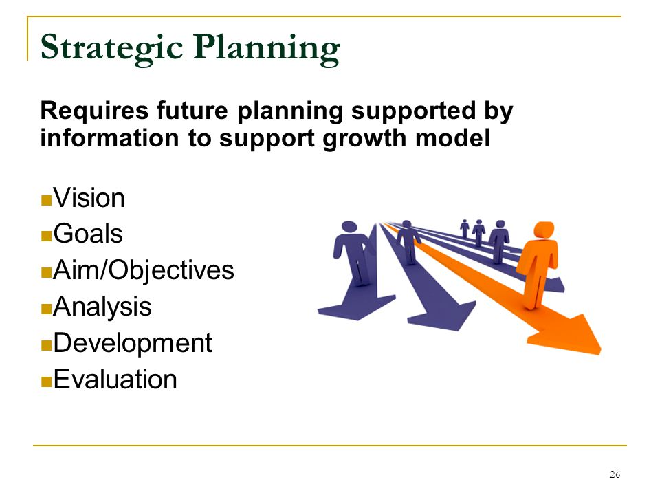 Strategic Planning Vision Goals Aim/Objectives Analysis Development