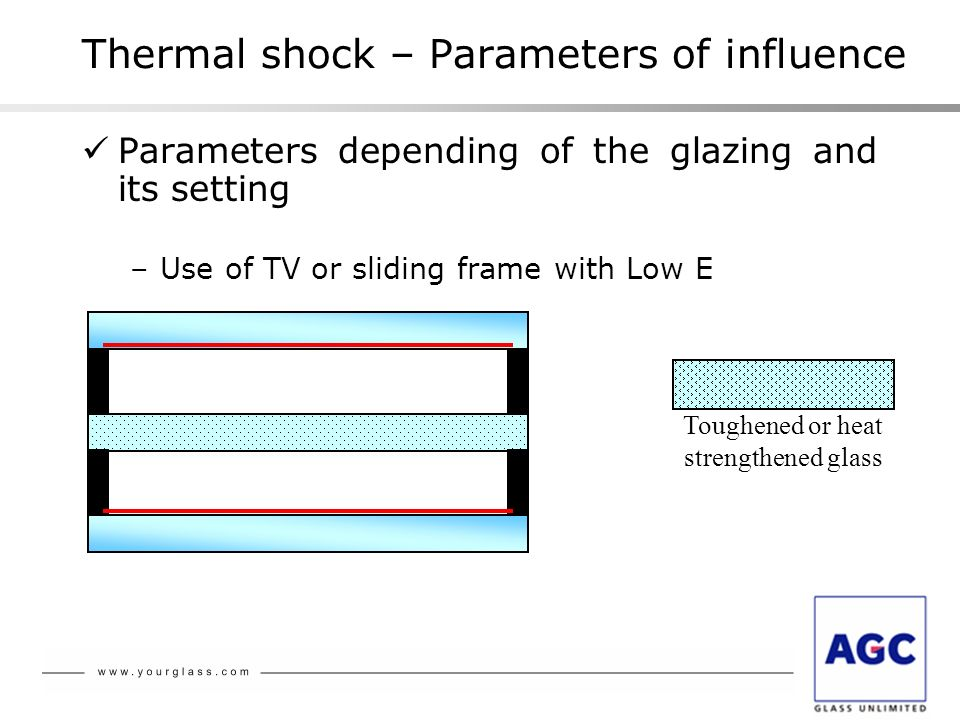 Thermal shock – Parameters of influence