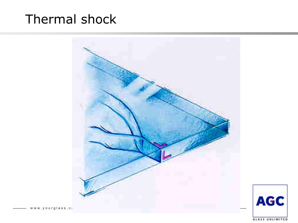 Thermal shock Thermal shock