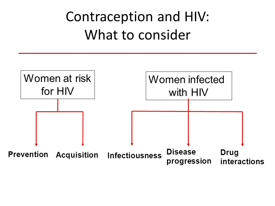 Contraception and HIV: What to consider