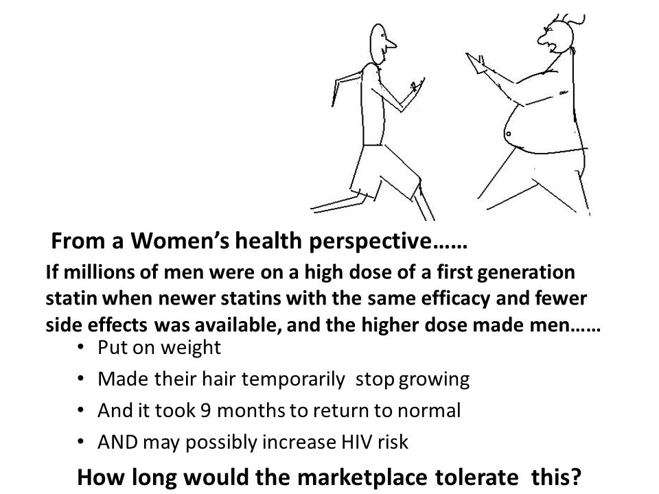 From a Women's health perspective……
