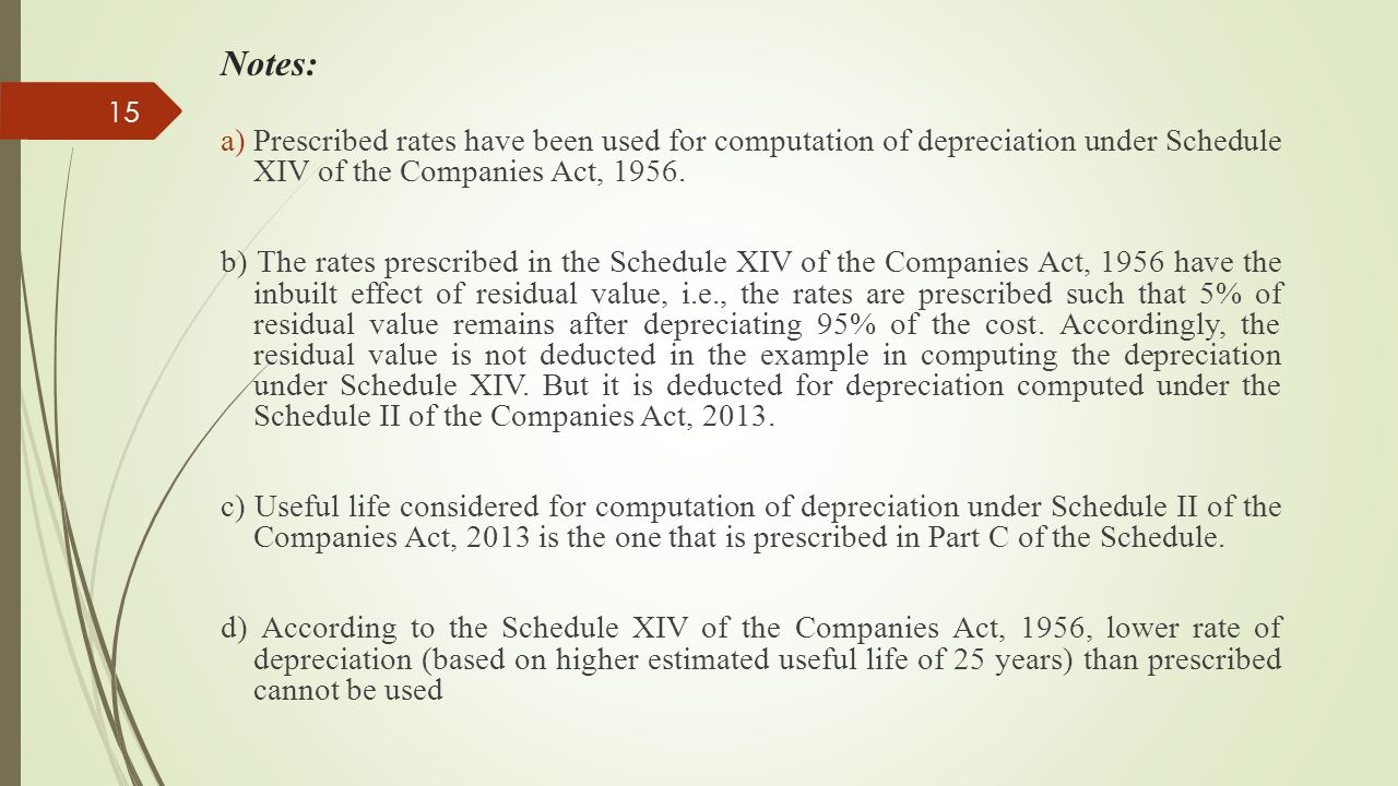 Notes: Prescribed rates have been used for computation of depreciation under Schedule XIV of the Companies Act, 1956.