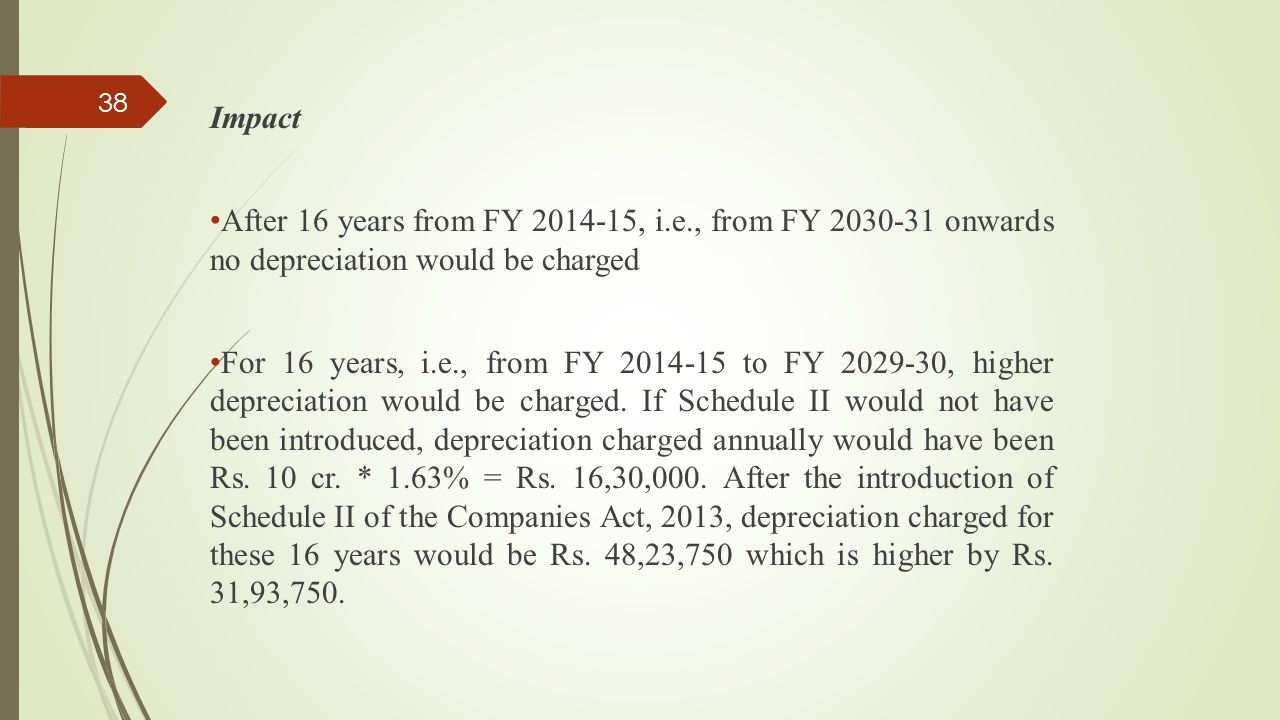 Impact. After 16 years from FY 2014-15, i.e., from FY 2030-31 onwards no depreciation would be charged.