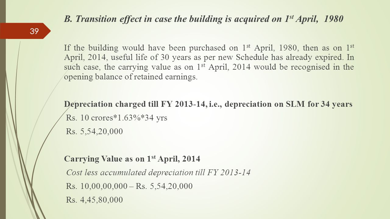 B. Transition effect in case the building is acquired on 1st April, 1980