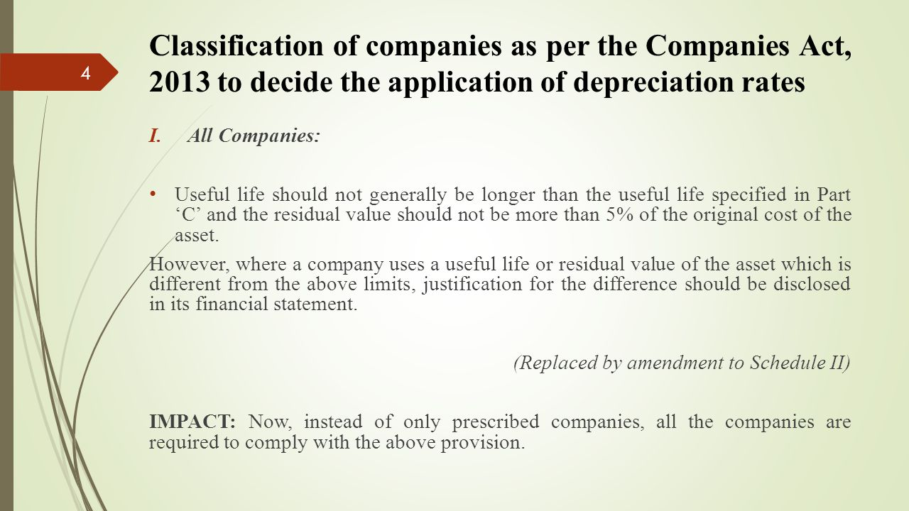 Classification of companies as per the Companies Act, 2013 to decide the application of depreciation rates