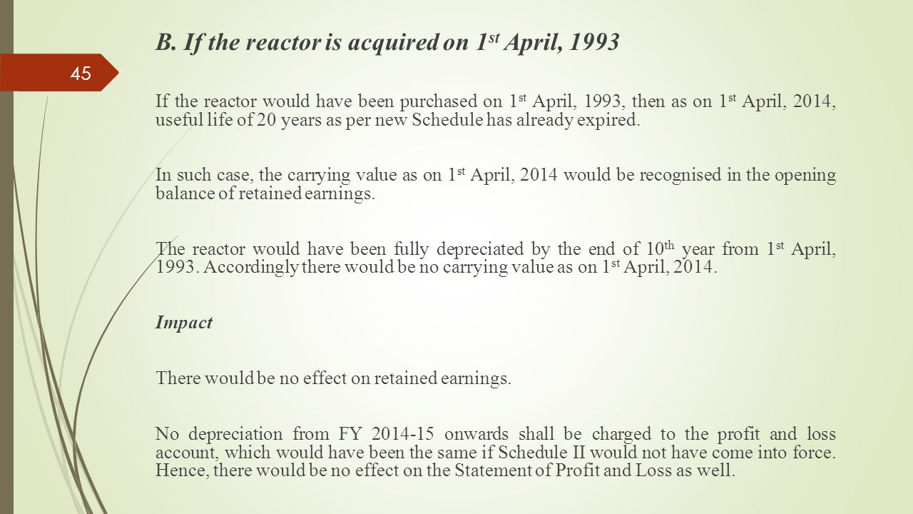 B. If the reactor is acquired on 1st April, 1993