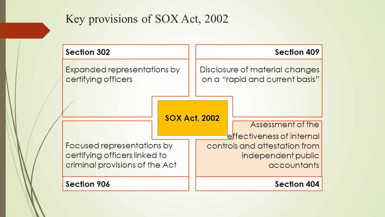 Key provisions of SOX Act, 2002