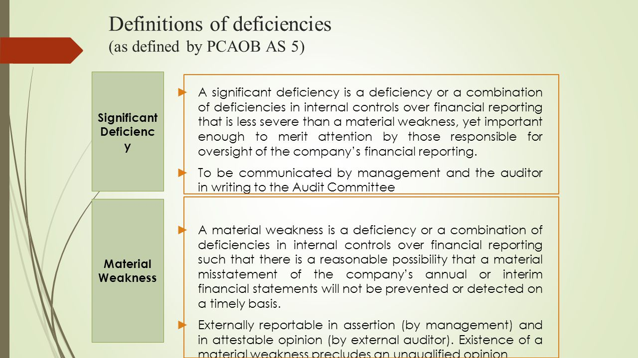 Definitions of deficiencies (as defined by PCAOB AS 5)