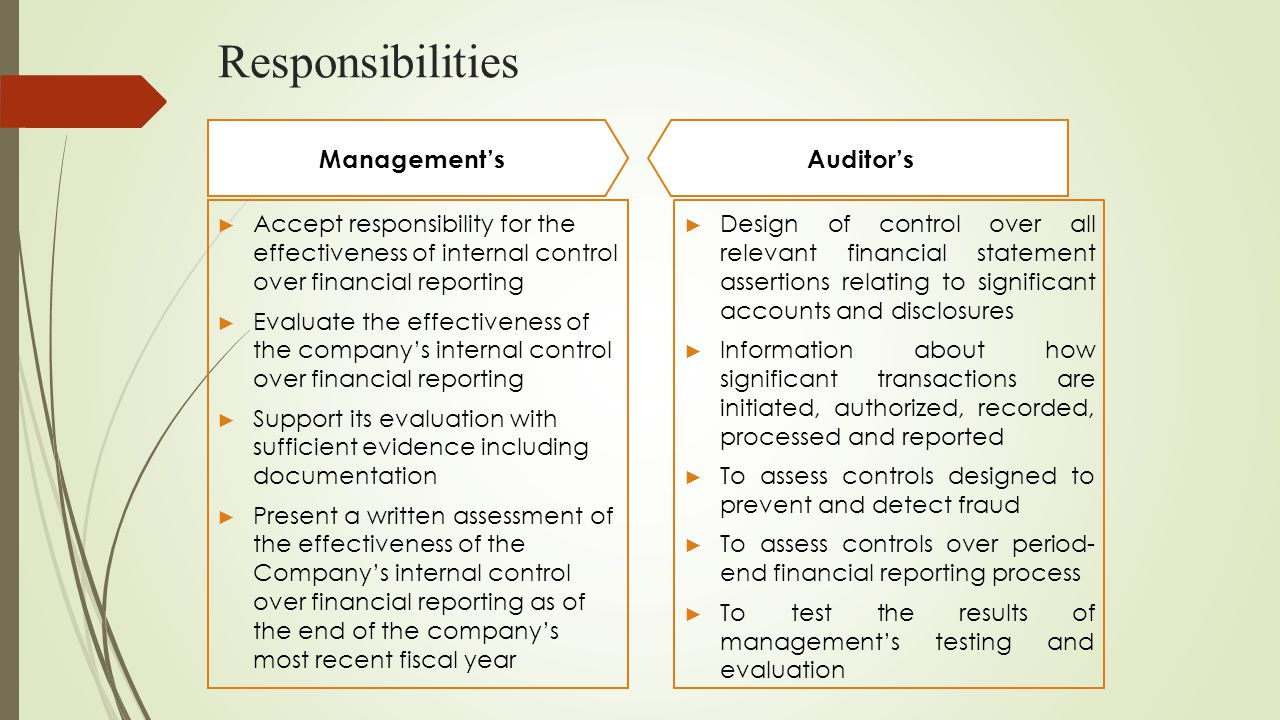 Responsibilities Management's Auditor's