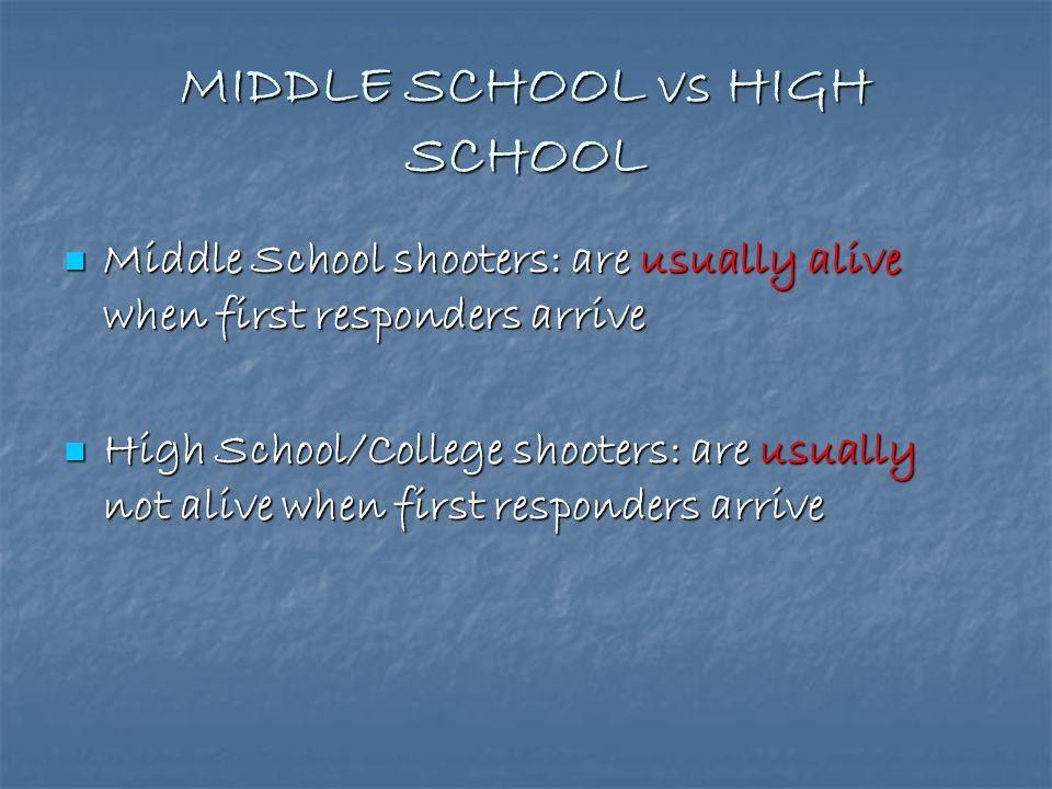 MIDDLE SCHOOL vs HIGH SCHOOL