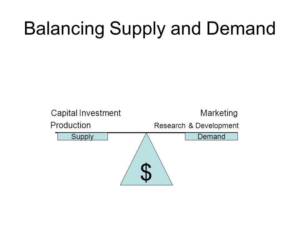 Balancing Supply and Demand