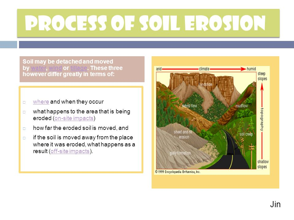 Process Of Soil Erosion