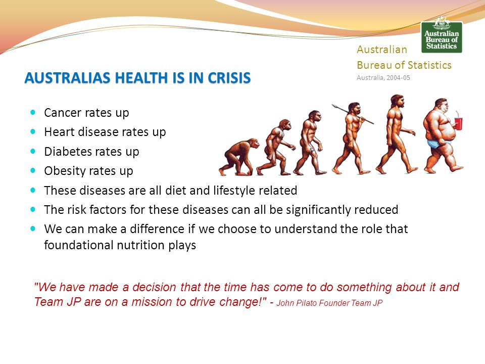 AUSTRALIAS HEALTH IS IN CRISIS