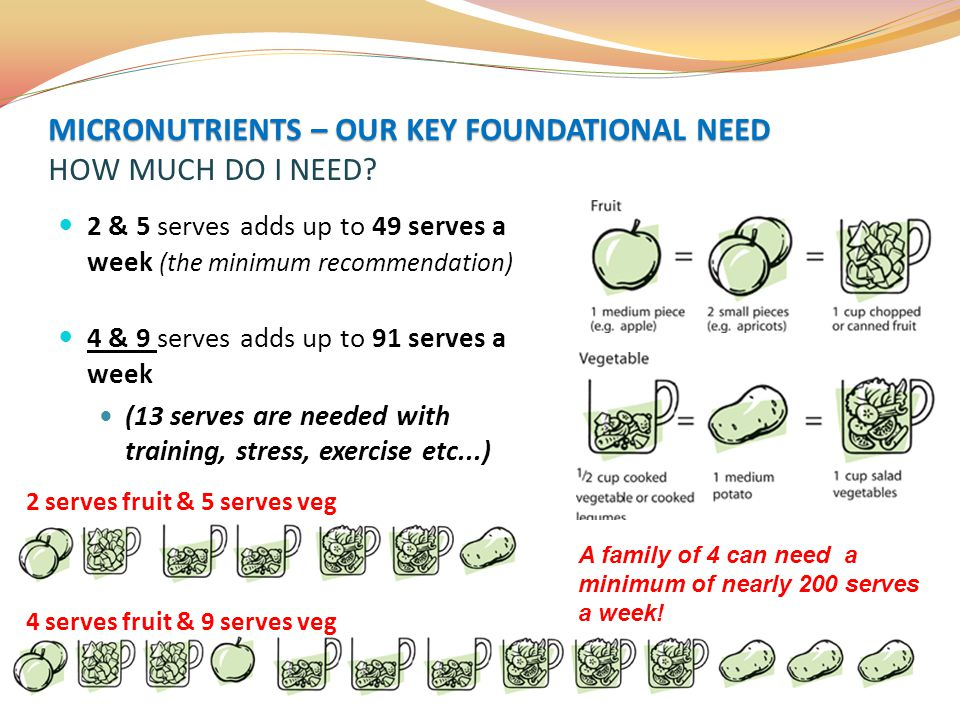 MICRONUTRIENTS – OUR KEY FOUNDATIONAL NEED HOW MUCH DO I NEED