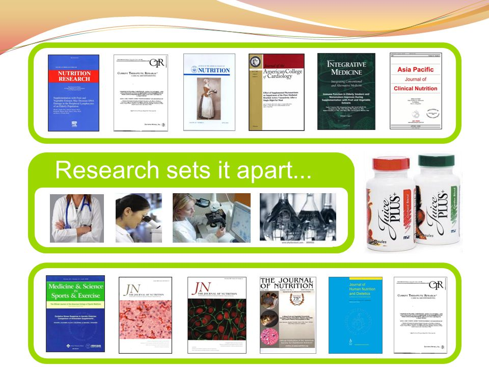 Research sets it apart...