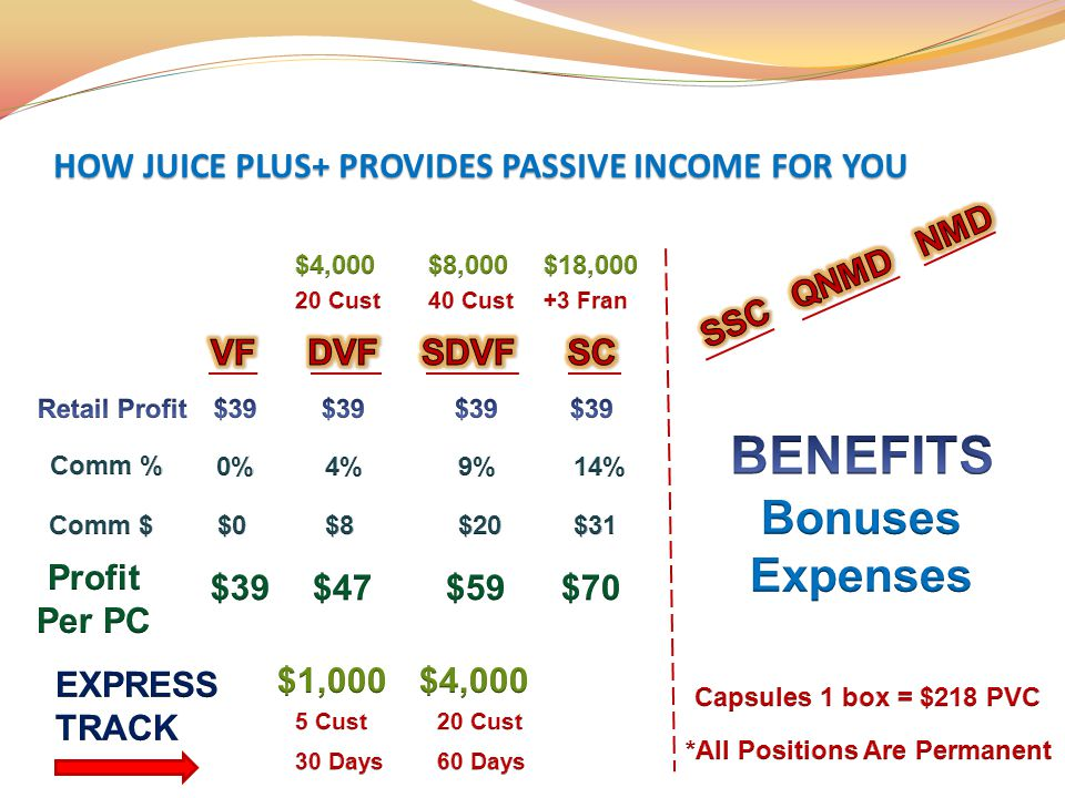 BENEFITS Bonuses Expenses