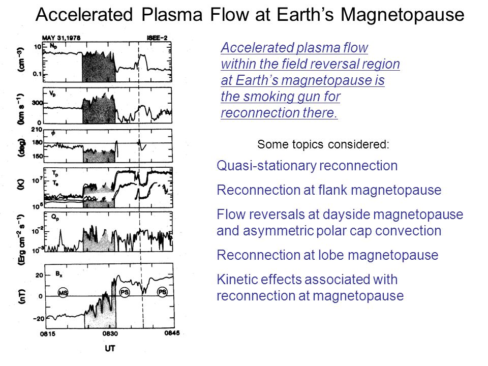 Accelerated Plasma Flow at Earth's Magnetopause