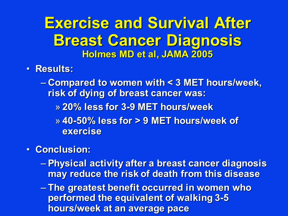 Exercise and Survival After Breast Cancer Diagnosis Holmes MD et al, JAMA 2005
