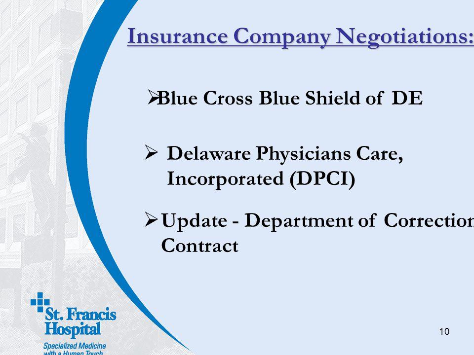 Insurance Company Negotiations: