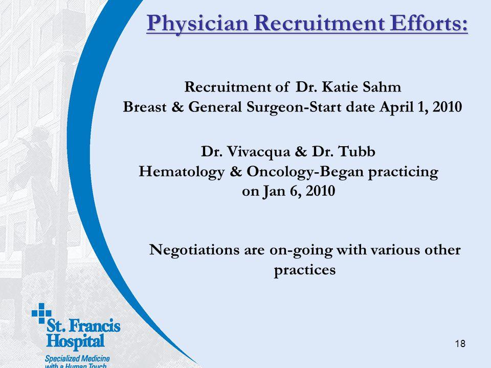 Physician Recruitment Efforts: