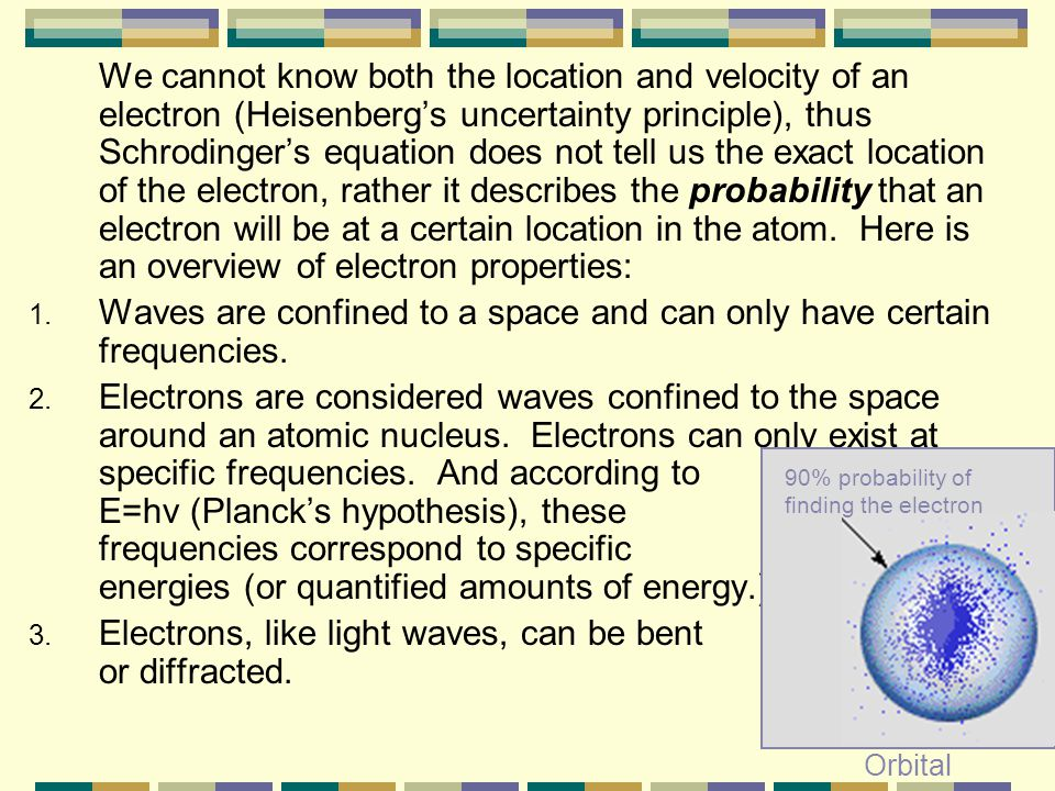 Waves are confined to a space and can only have certain frequencies.