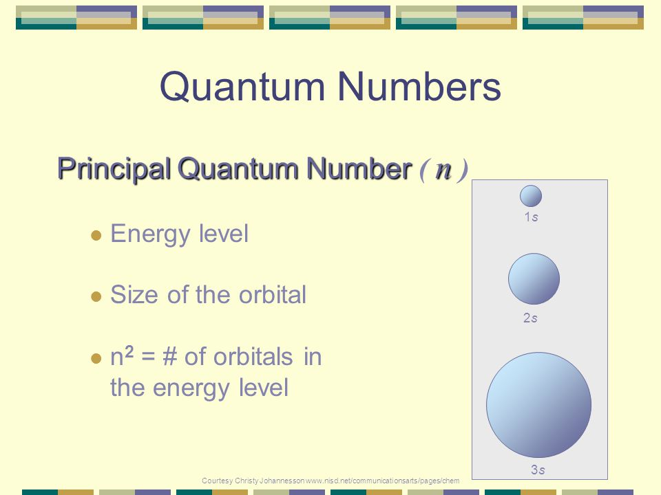 Quantum Numbers Principal Quantum Number ( n ) Energy level