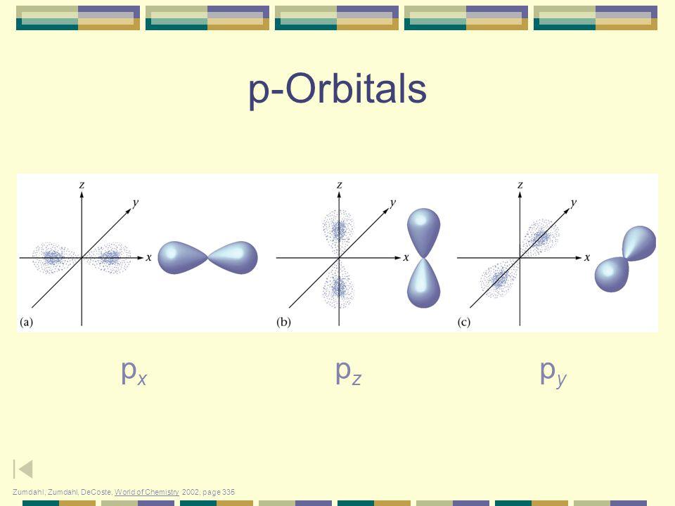 p-Orbitals px pz py Zumdahl, Zumdahl, DeCoste, World of Chemistry 2002, page 335