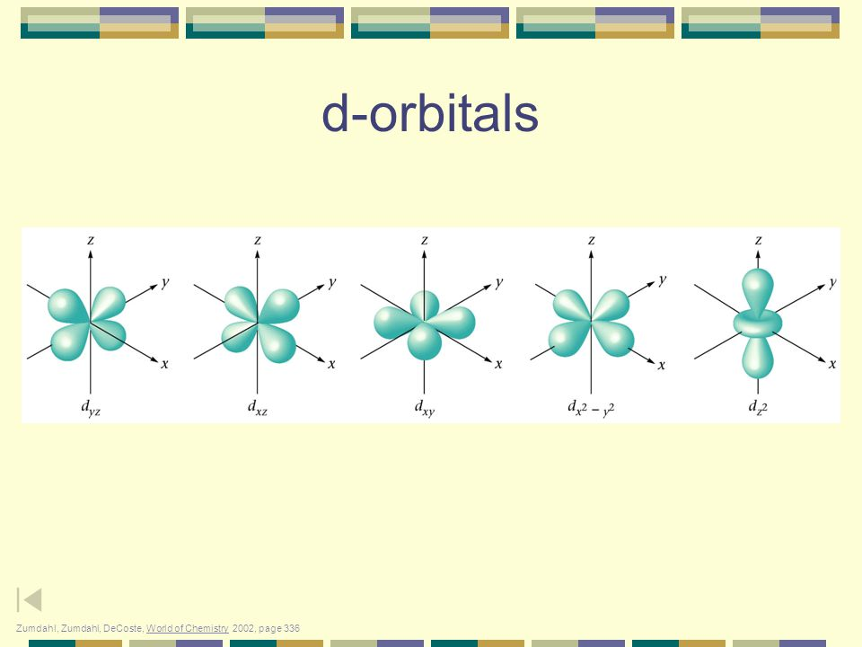 d-orbitals Zumdahl, Zumdahl, DeCoste, World of Chemistry 2002, page 336