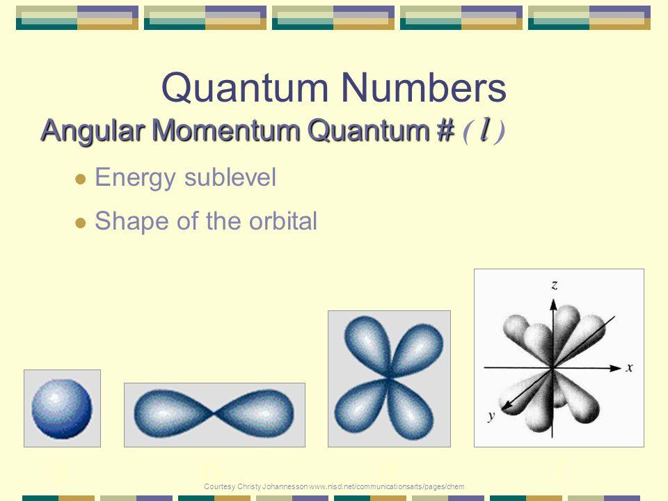 Quantum Numbers f d s p Angular Momentum Quantum # ( l )