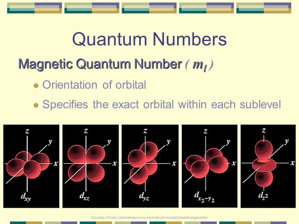 Quantum Numbers Magnetic Quantum Number ( ml ) Orientation of orbital