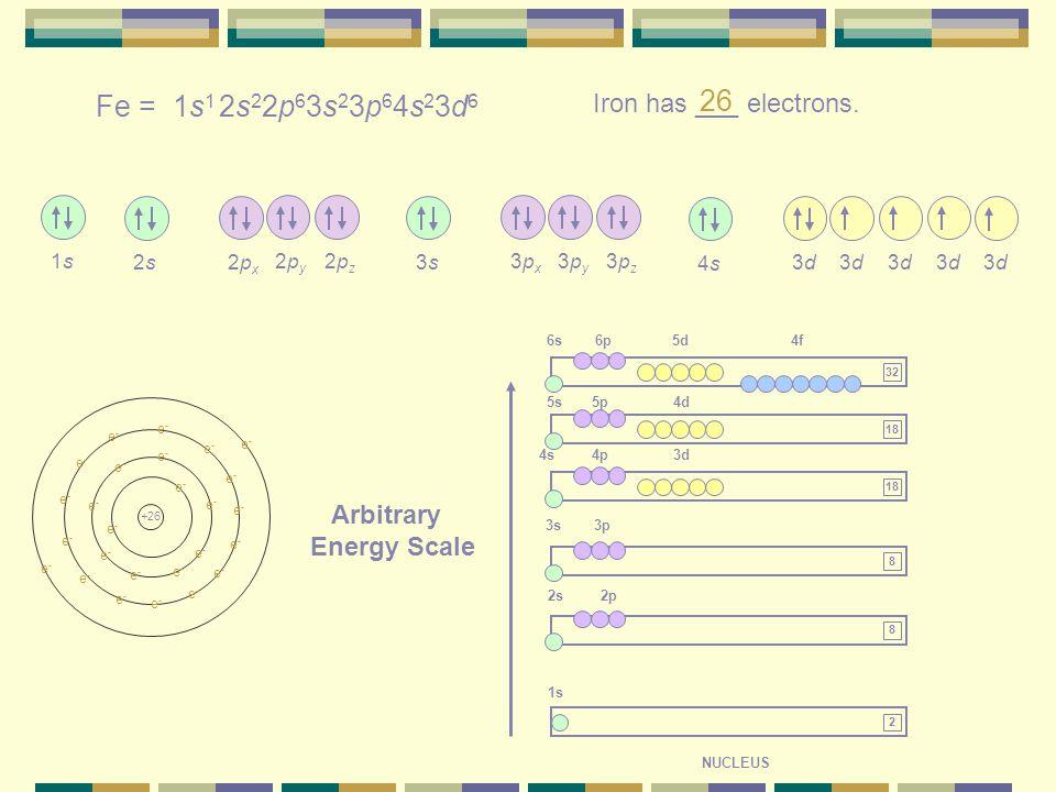 Fe = 1s1 2s22p63s23p64s23d6 26 Iron has ___ electrons. Arbitrary