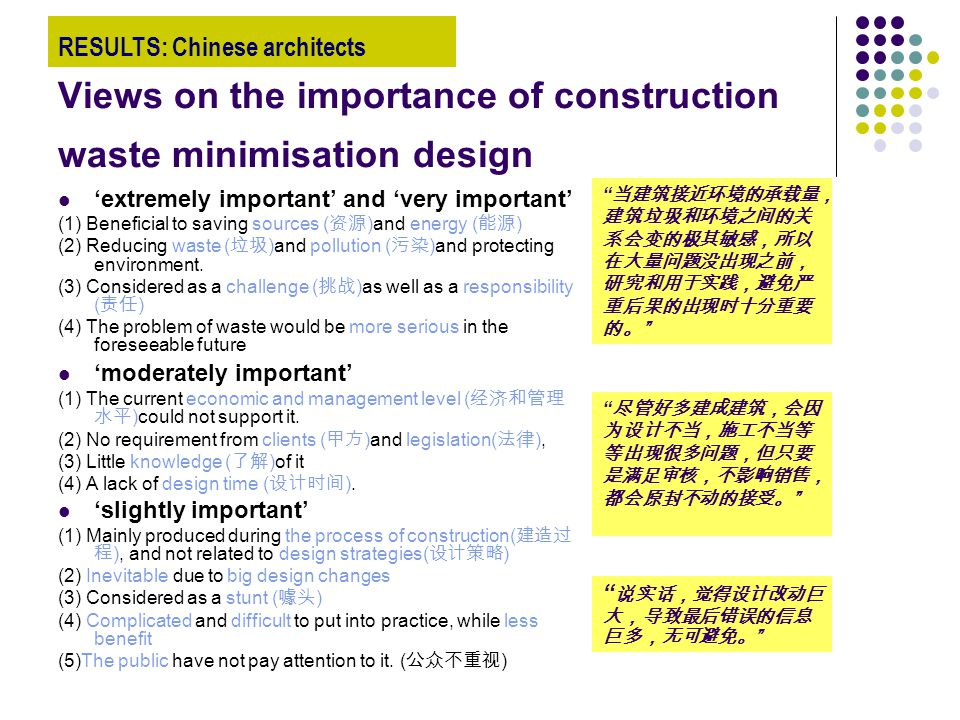 Views on the importance of construction waste minimisation design