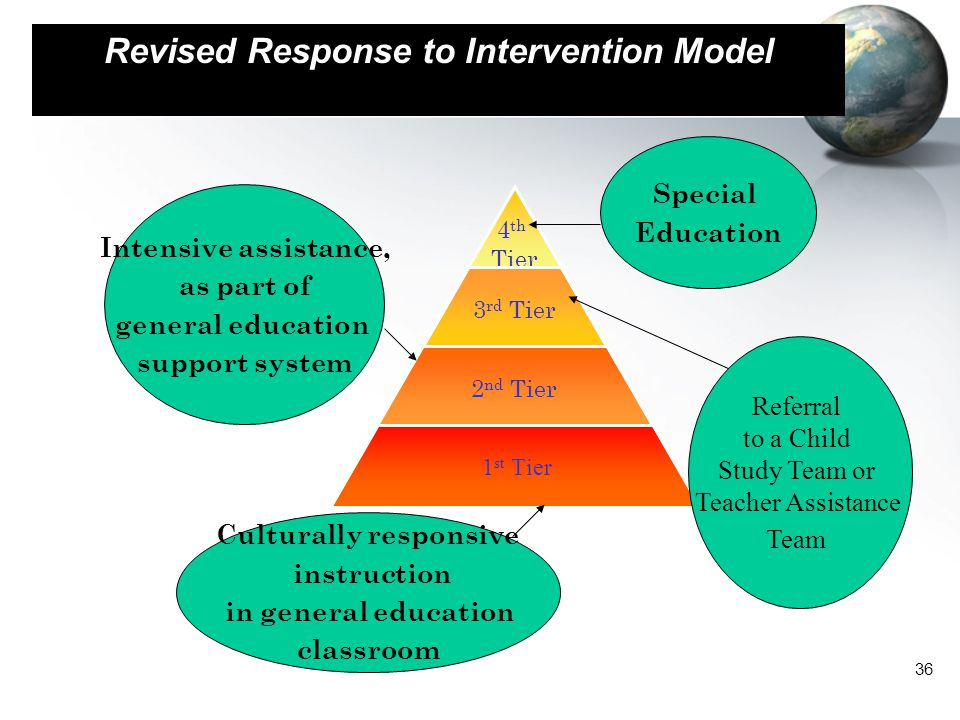 Revised Response to Intervention Model Culturally responsive
