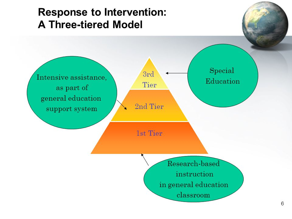 Response to Intervention: A Three-tiered Model