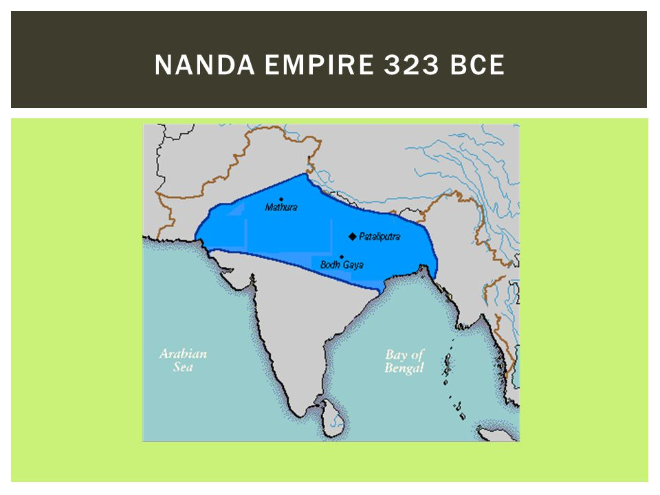 Nanda Empire 323 BCE