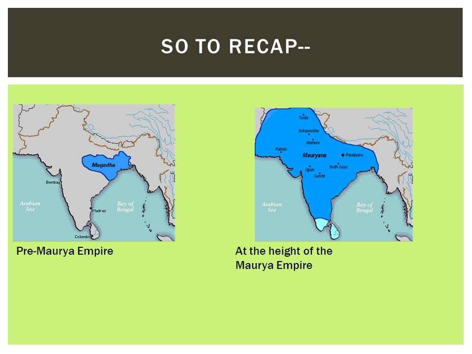 So to recap-- Pre-Maurya Empire At the height of the Maurya Empire