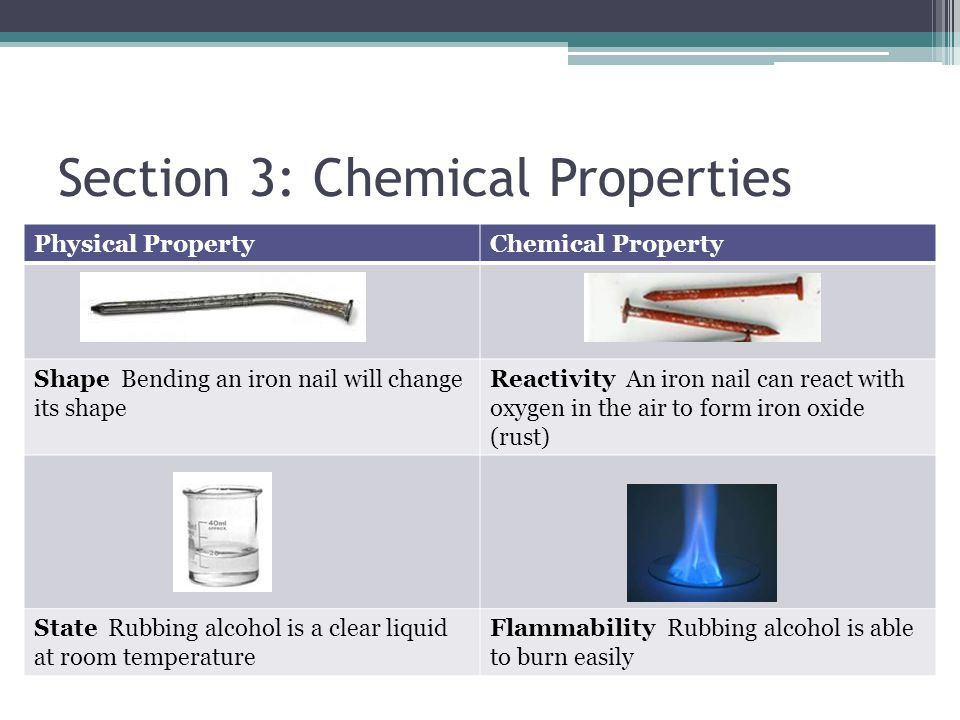 Section 3: Chemical Properties
