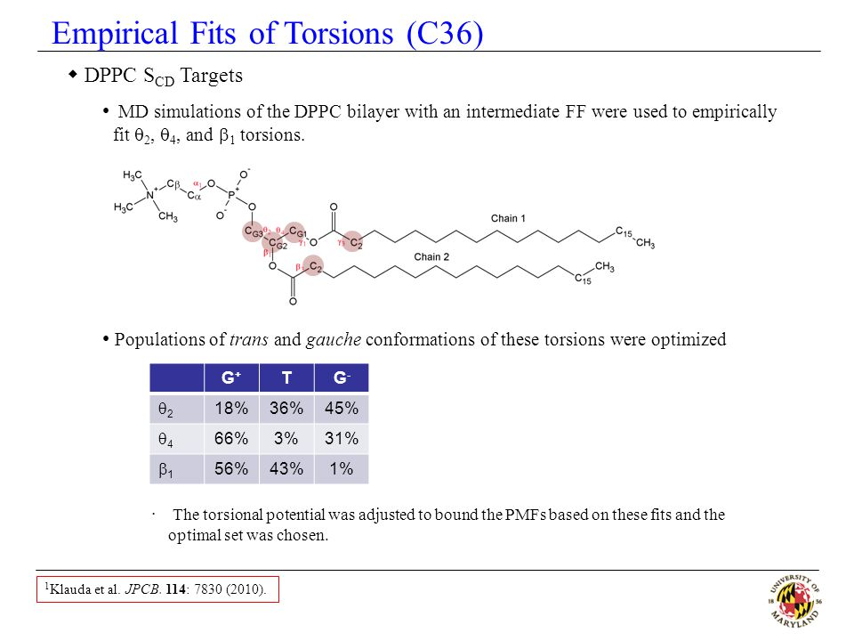 Empirical Fits of Torsions (C36)