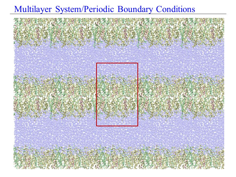 Multilayer System/Periodic Boundary Conditions