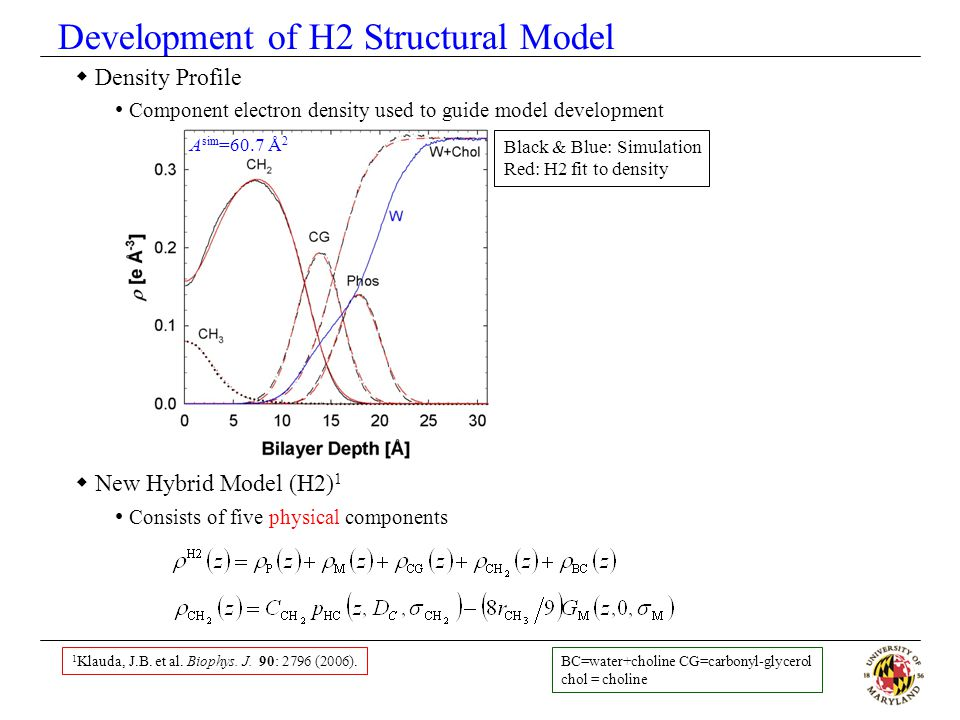 Development of H2 Structural Model