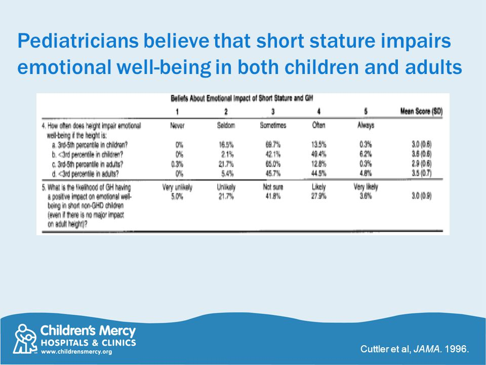 Pediatricians believe that short stature impairs emotional well-being in both children and adults