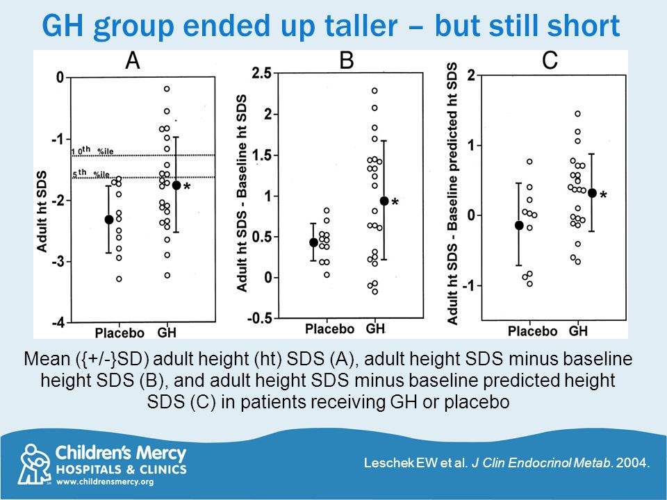 GH group ended up taller – but still short